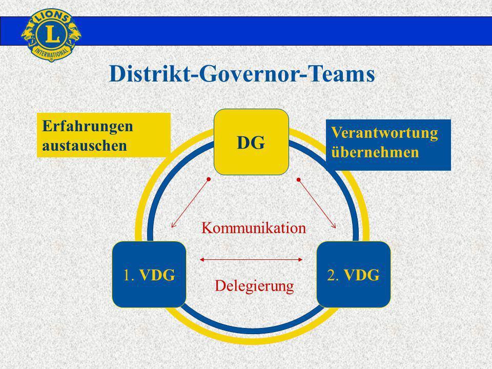 DG 1. VDG2. VDG Delegierung Kommunikation Erfahrungen austauschen Verantwortung übernehmen Distrikt-Governor-Teams