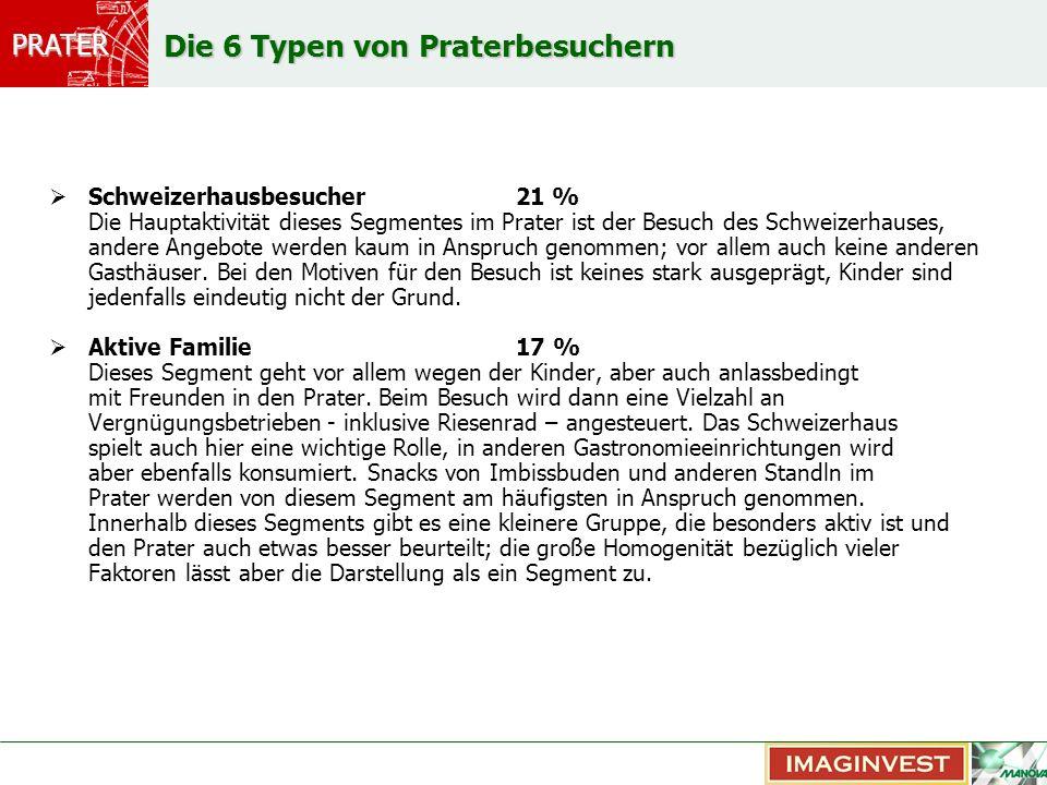PRATER Die 6 Typen von Praterbesuchern Schweizerhausbesucher 21 % Die Hauptaktivität dieses Segmentes im Prater ist der Besuch des Schweizerhauses, an