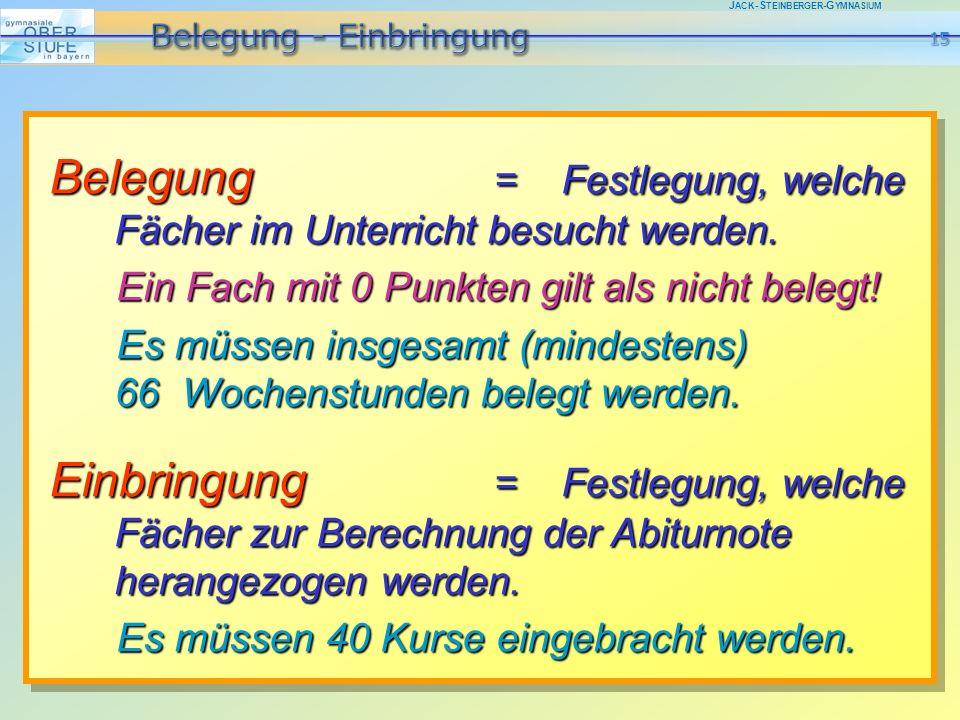 J ACK -S TEINBERGER -G YMNASIUM Belegung = Festlegung, welche Fächer im Unterricht besucht werden. Ein Fach mit 0 Punkten gilt als nicht belegt! Ein F