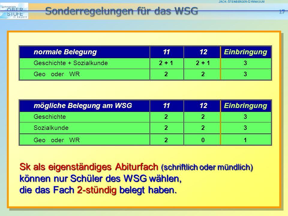J ACK -S TEINBERGER -G YMNASIUM Sk als eigenständiges Abiturfach (schriftlich oder mündlich) können nur Schüler des WSG wählen, die das Fach 2-stündig