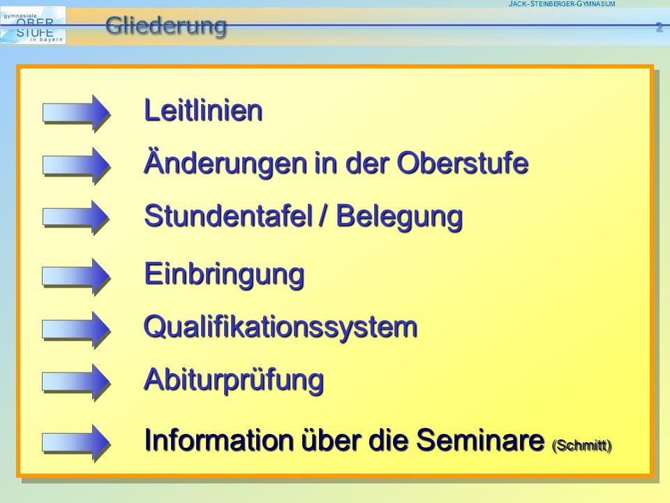 J ACK -S TEINBERGER -G YMNASIUM Stundentafel / Belegung Einbringung Qualifikationssystem Abiturprüfung Information über die Seminare (Schmitt) Leitlin