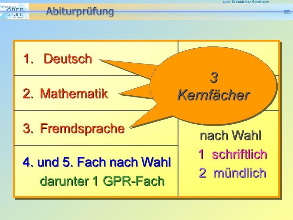 J ACK -S TEINBERGER -G YMNASIUM 1. Deutsch schriftlich 2.Mathematik schriftlich 3.Fremdsprache nach Wahl nach Wahl 1 schriftlich 1 schriftlich 2 mündl