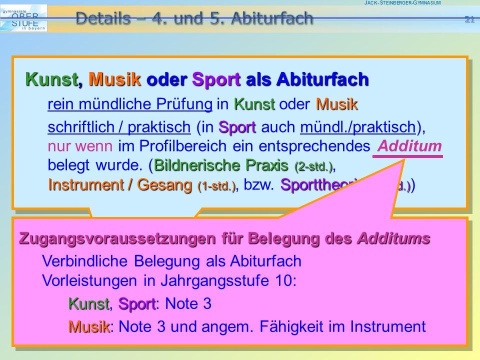 J ACK -S TEINBERGER -G YMNASIUM 4. Fach (mündlich oder schriftlich) Geschichte oder Geschichte + Sozialkunde (2 : 1) Geschichte oder Geschichte + Sozi