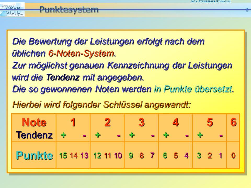 J ACK -S TEINBERGER -G YMNASIUM Die Bewertung der Leistungen erfolgt nach dem üblichen 6-Noten-System. Zur möglichst genauen Kennzeichnung der Leistun