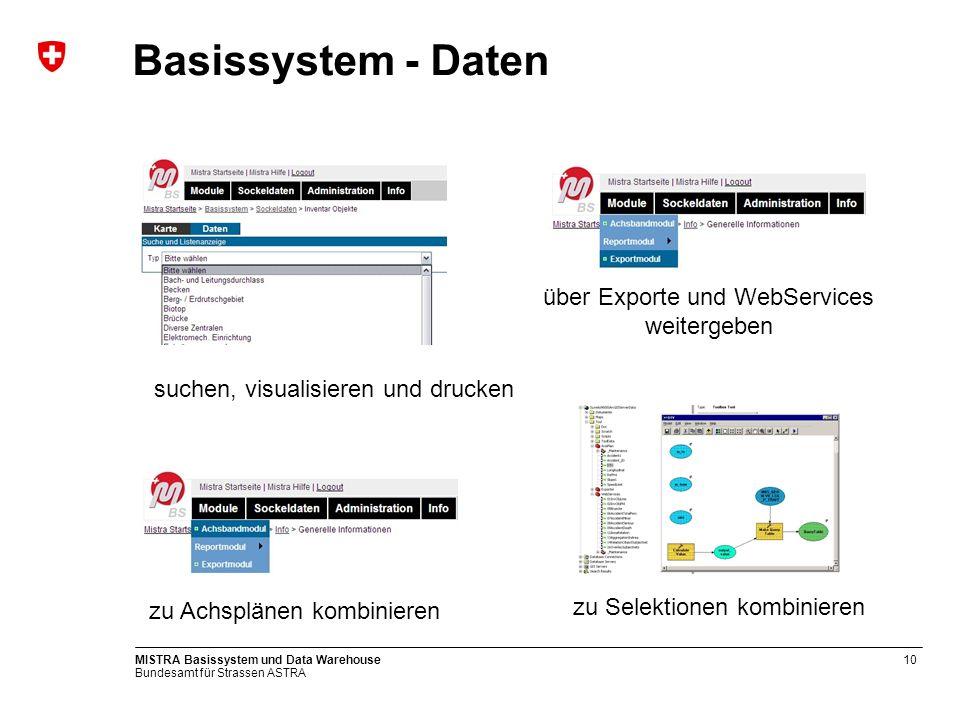 Bundesamt für Strassen ASTRA MISTRA Basissystem und Data Warehouse10 Basissystem - Daten zu Achsplänen kombinieren zu Selektionen kombinieren suchen,