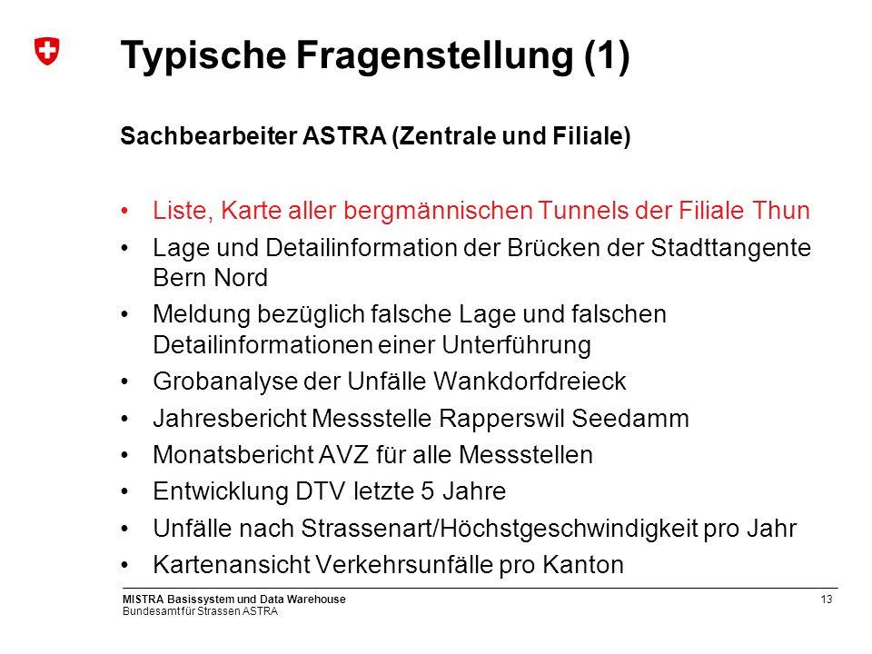 Bundesamt für Strassen ASTRA MISTRA Basissystem und Data Warehouse13 Sachbearbeiter ASTRA (Zentrale und Filiale) Liste, Karte aller bergmännischen Tun
