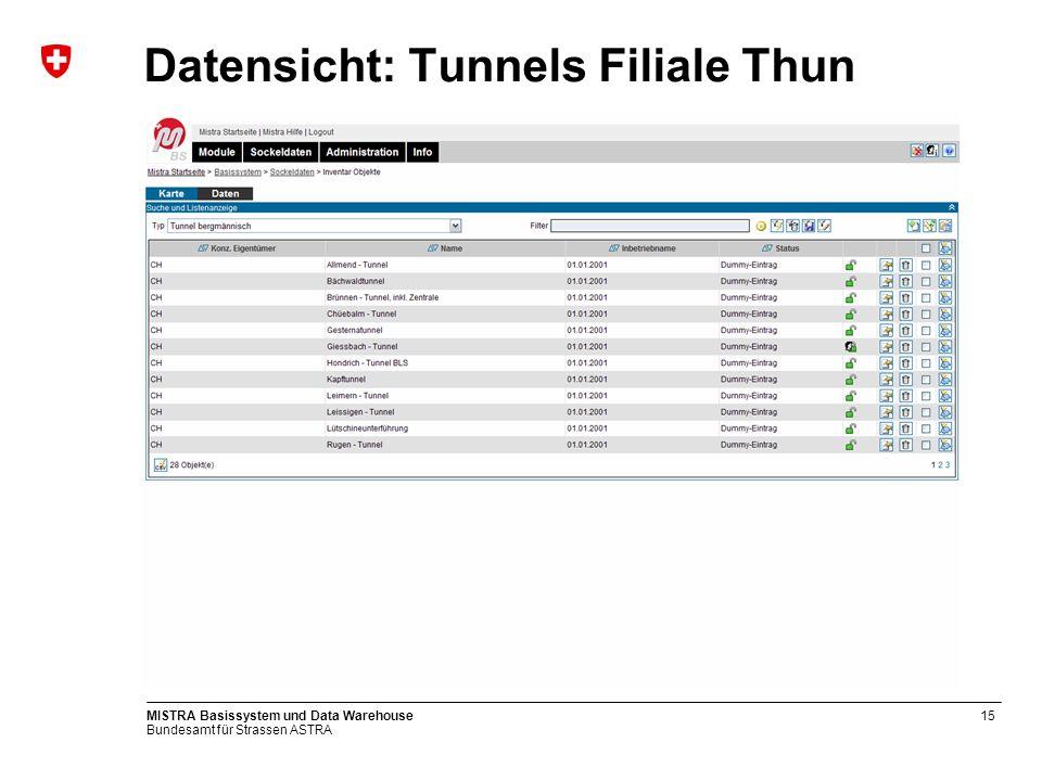 Bundesamt für Strassen ASTRA MISTRA Basissystem und Data Warehouse15 Datensicht: Tunnels Filiale Thun