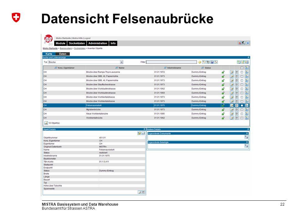 Bundesamt für Strassen ASTRA MISTRA Basissystem und Data Warehouse22 Datensicht Felsenaubrücke