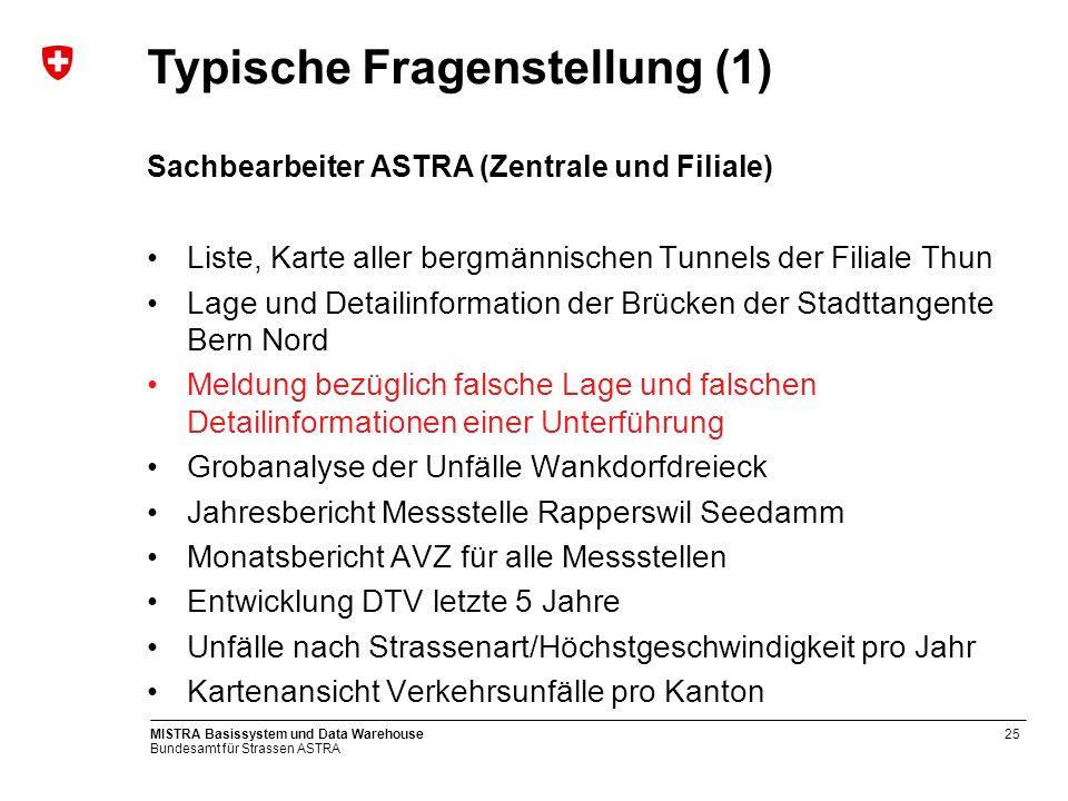 Bundesamt für Strassen ASTRA MISTRA Basissystem und Data Warehouse25 Sachbearbeiter ASTRA (Zentrale und Filiale) Liste, Karte aller bergmännischen Tun