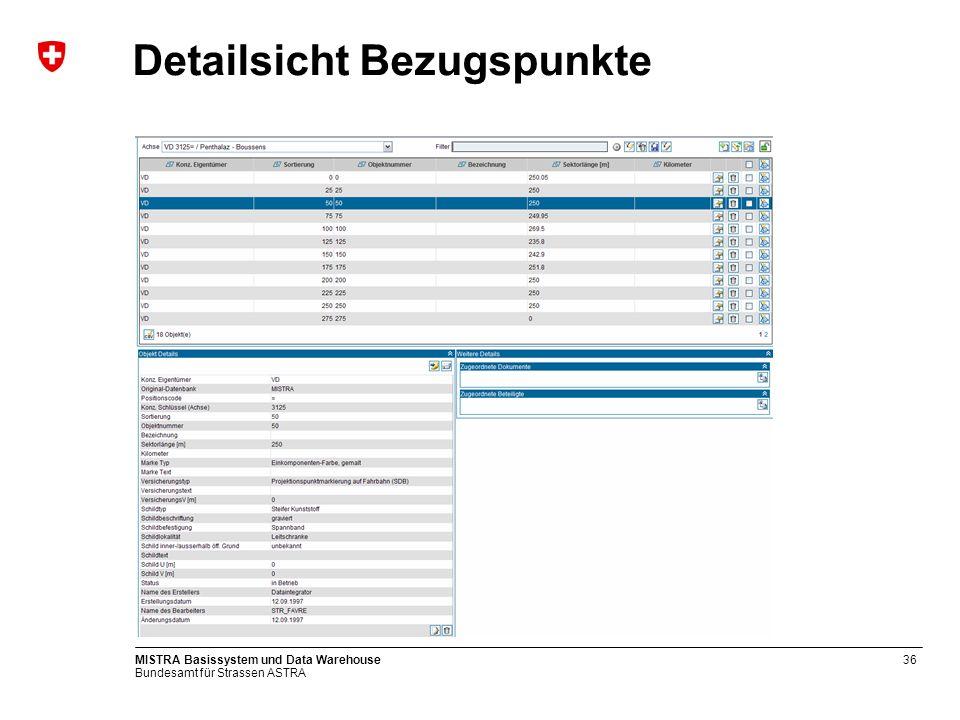 Bundesamt für Strassen ASTRA MISTRA Basissystem und Data Warehouse36 Detailsicht Bezugspunkte