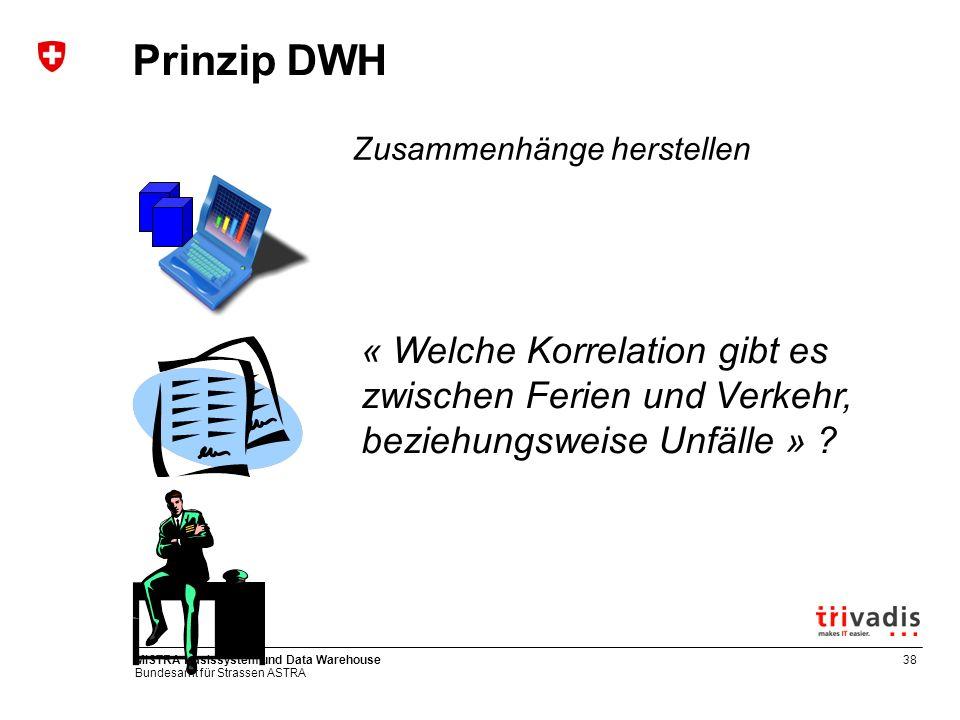 Bundesamt für Strassen ASTRA MISTRA Basissystem und Data Warehouse38 Prinzip DWH « Welche Korrelation gibt es zwischen Ferien und Verkehr, beziehungsw