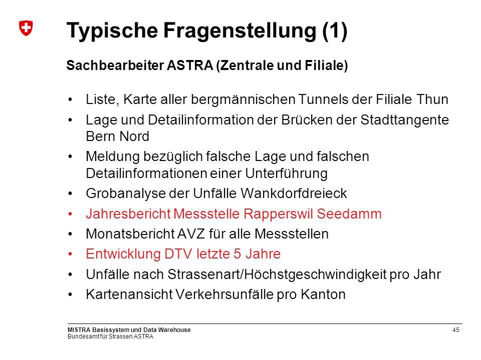 Bundesamt für Strassen ASTRA MISTRA Basissystem und Data Warehouse45 Sachbearbeiter ASTRA (Zentrale und Filiale) Liste, Karte aller bergmännischen Tun
