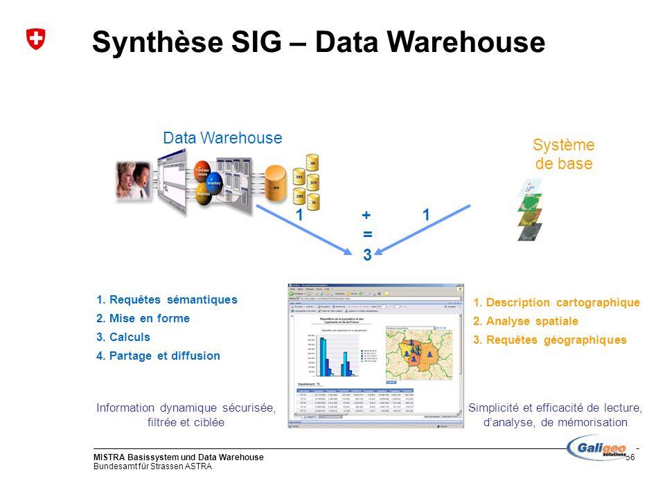 Bundesamt für Strassen ASTRA MISTRA Basissystem und Data Warehouse56 Synthèse SIG – Data Warehouse Data Warehouse Système de base 1. Description carto