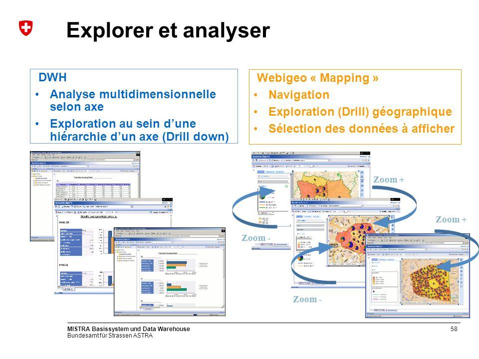 Bundesamt für Strassen ASTRA MISTRA Basissystem und Data Warehouse58 Explorer et analyser DWH Analyse multidimensionnelle selon axe Exploration au sei