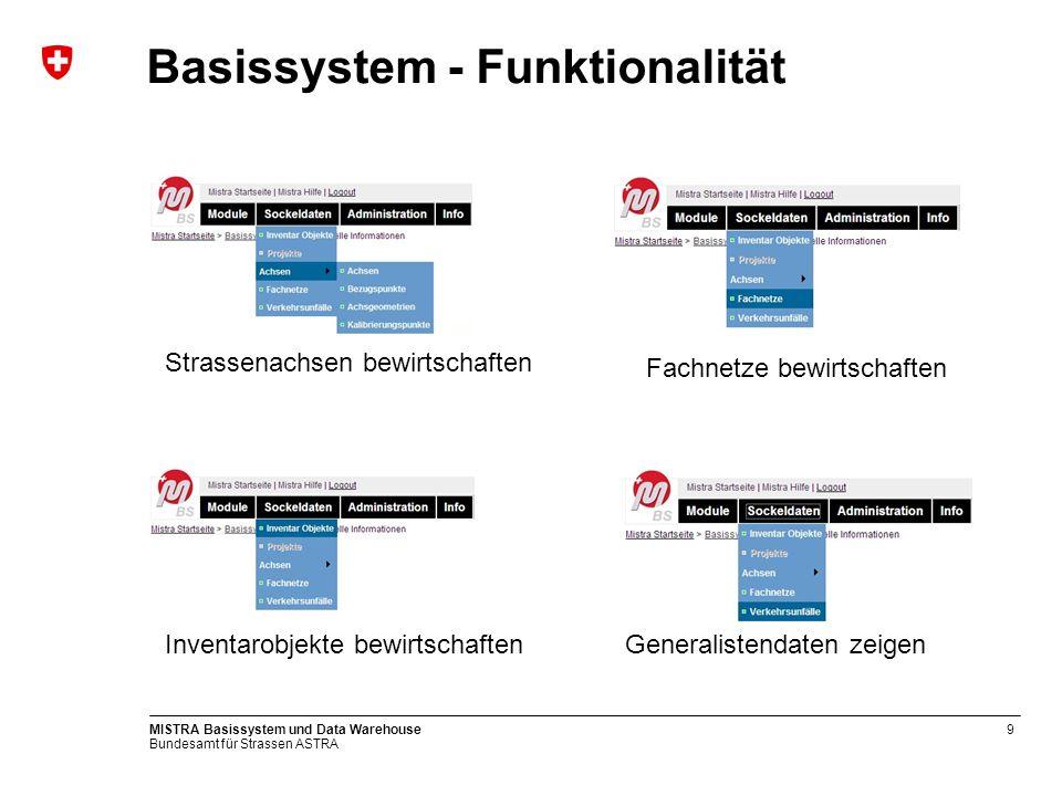Bundesamt für Strassen ASTRA MISTRA Basissystem und Data Warehouse9 Basissystem - Funktionalität Strassenachsen bewirtschaften Fachnetze bewirtschafte