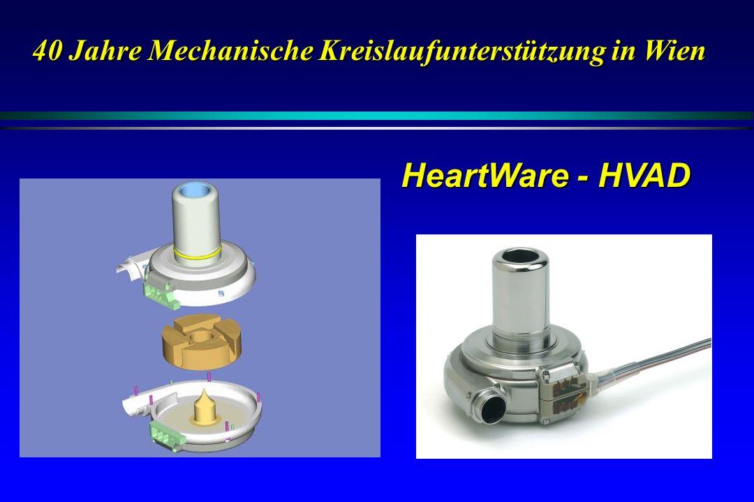 HeartWare - HVAD 40 Jahre Mechanische Kreislaufunterstützung in Wien