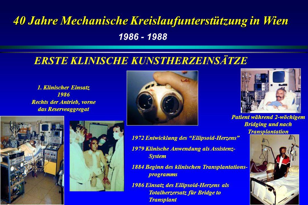 40 Jahre Mechanische Kreislaufunterstützung in Wien ERSTE KLINISCHE KUNSTHERZEINSÄTZE 1972 Entwicklung des Ellipsoid-Herzens 1979 Klinische Anwendung