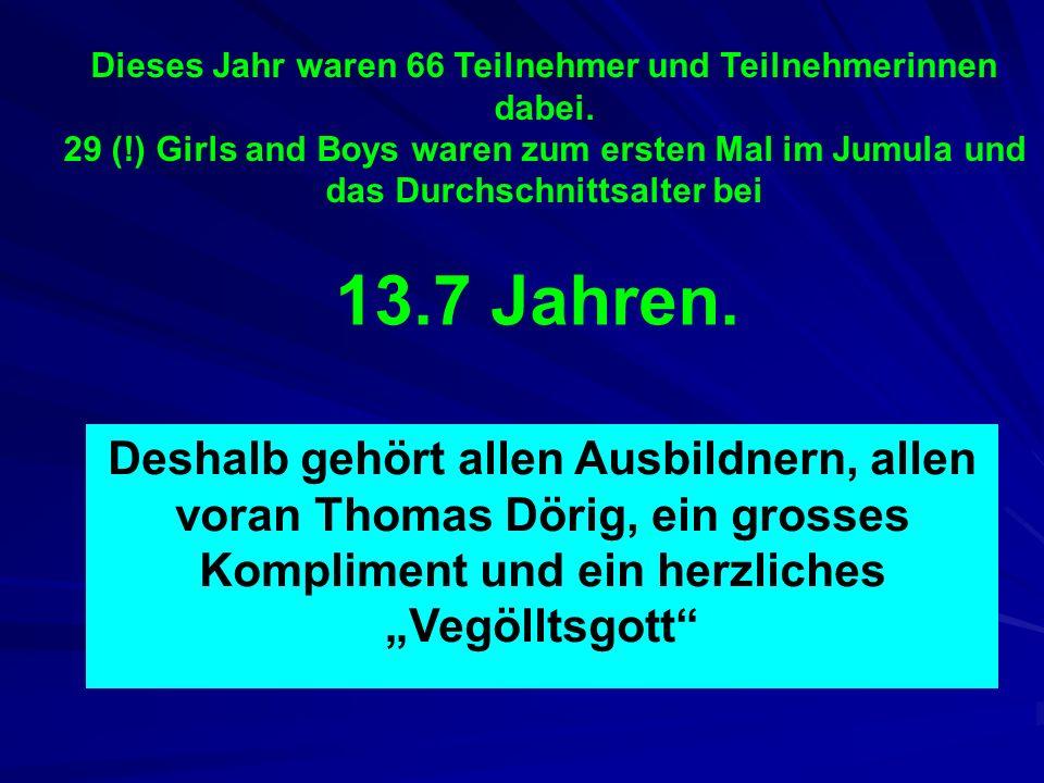 Dieses Jahr waren 66 Teilnehmer und Teilnehmerinnen dabei. 29 (!) Girls and Boys waren zum ersten Mal im Jumula und das Durchschnittsalter bei Deshalb