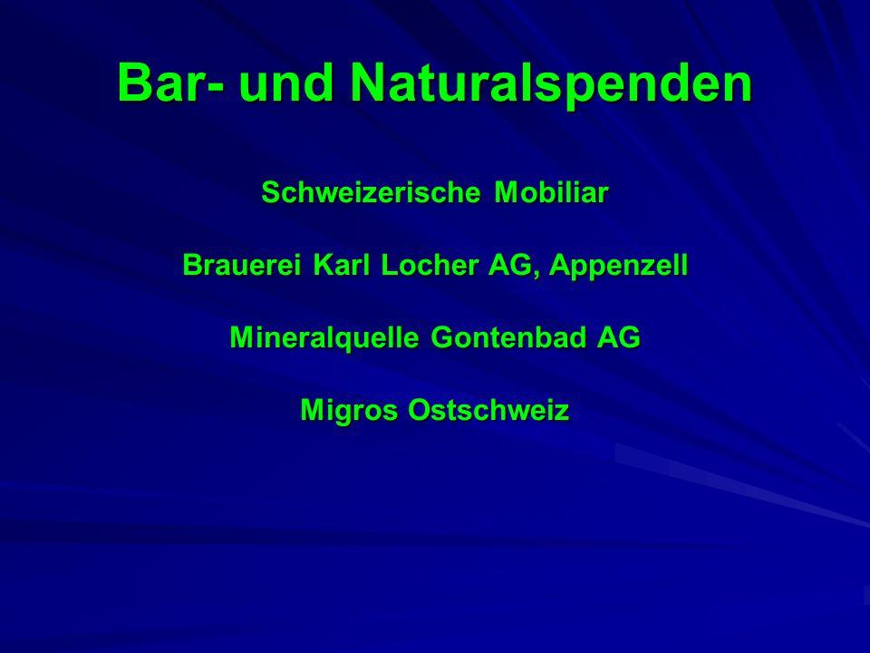 Bar- und Naturalspenden Schweizerische Mobiliar Brauerei Karl Locher AG, Appenzell Mineralquelle Gontenbad AG Migros Ostschweiz