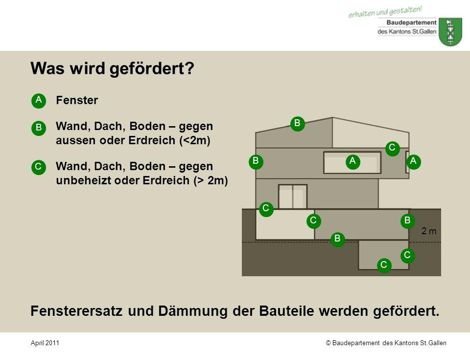 © Baudepartement des Kantons St.GallenApril 2011 Was wird gefördert? Fenster Wand, Dach, Boden – gegen aussen oder Erdreich (<2m) Wand, Dach, Boden –