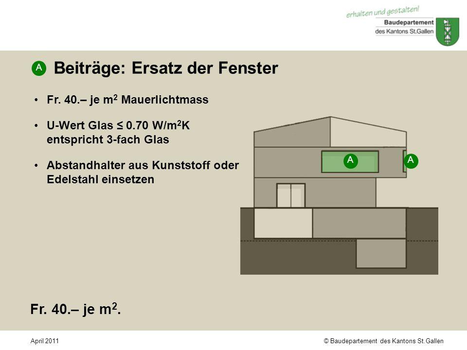 © Baudepartement des Kantons St.GallenApril 2011 Beiträge: Ersatz der Fenster Fr. 40.– je m 2 Mauerlichtmass U-Wert Glas 0.70 W/m 2 K entspricht 3-fac