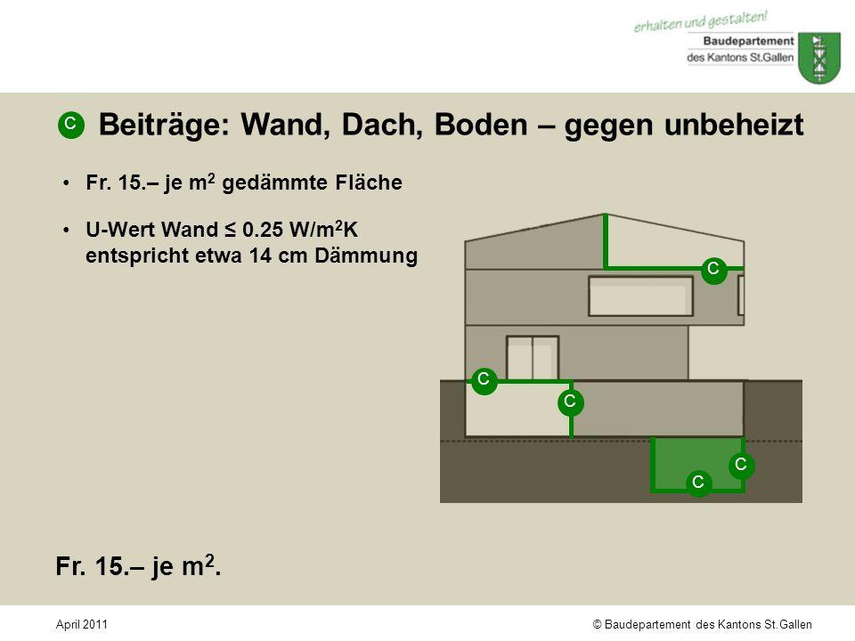© Baudepartement des Kantons St.GallenApril 2011 Beiträge: Wand, Dach, Boden – gegen unbeheizt Fr. 15.– je m 2 gedämmte Fläche U-Wert Wand 0.25 W/m 2