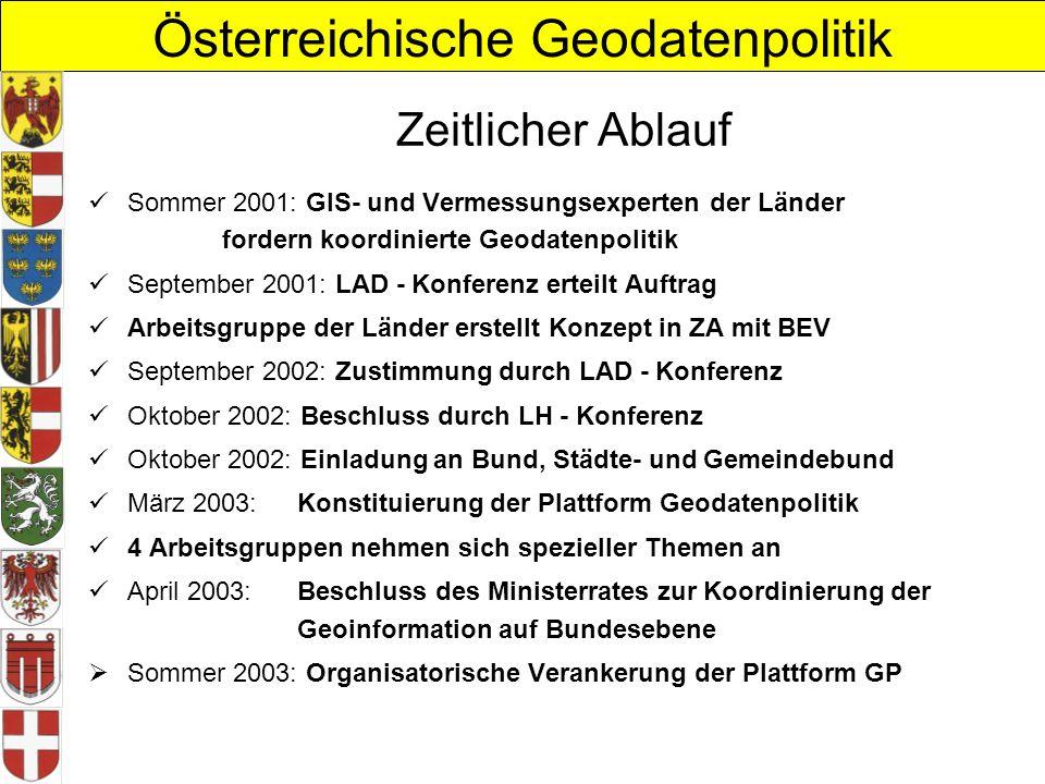 Österreichische Geodatenpolitik Zeitlicher Ablauf Sommer 2001: GIS- und Vermessungsexperten der Länder fordern koordinierte Geodatenpolitik September