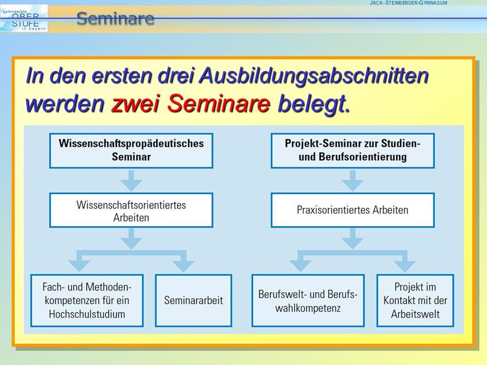 J ACK -S TEINBERGER -G YMNASIUM In den ersten drei Ausbildungsabschnitten werden zwei Seminare belegt.