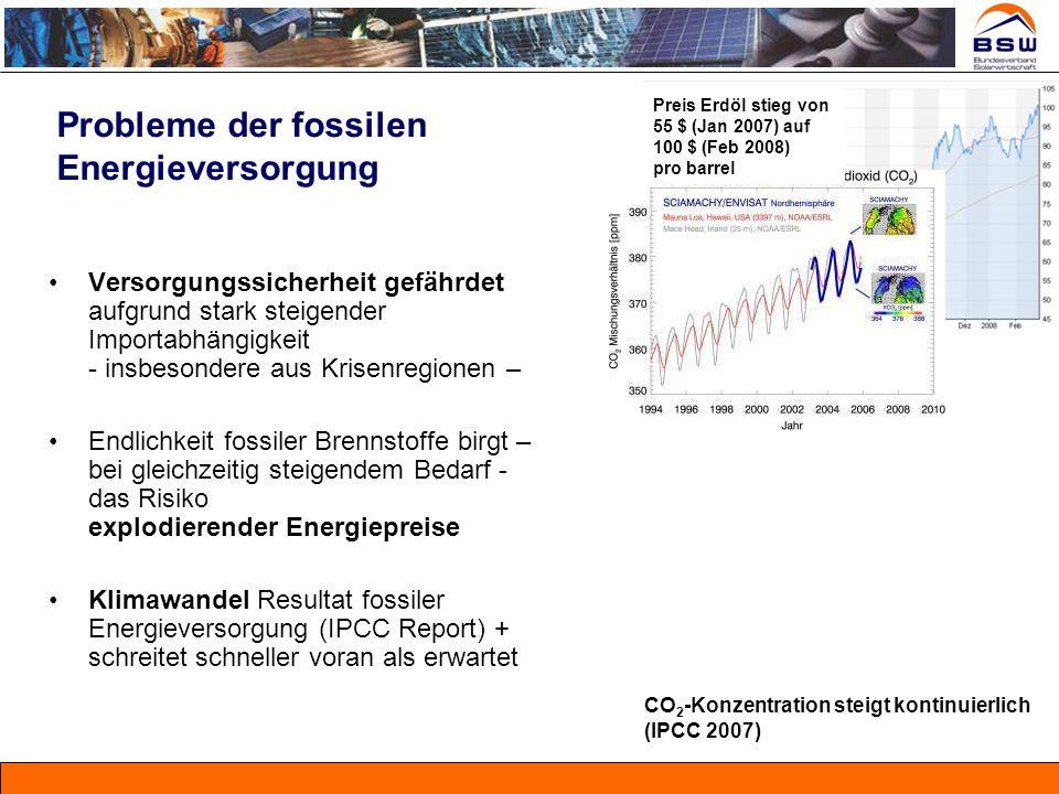 Probleme der fossilen Energieversorgung Versorgungssicherheit gefährdet aufgrund stark steigender Importabhängigkeit - insbesondere aus Krisenregionen