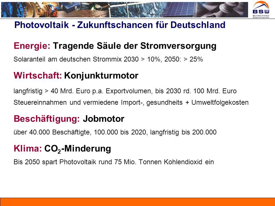 Photovoltaik - Zukunftschancen für Deutschland Energie: Tragende Säule der Stromversorgung Solaranteil am deutschen Strommix 2030 > 10%, 2050: > 25% W