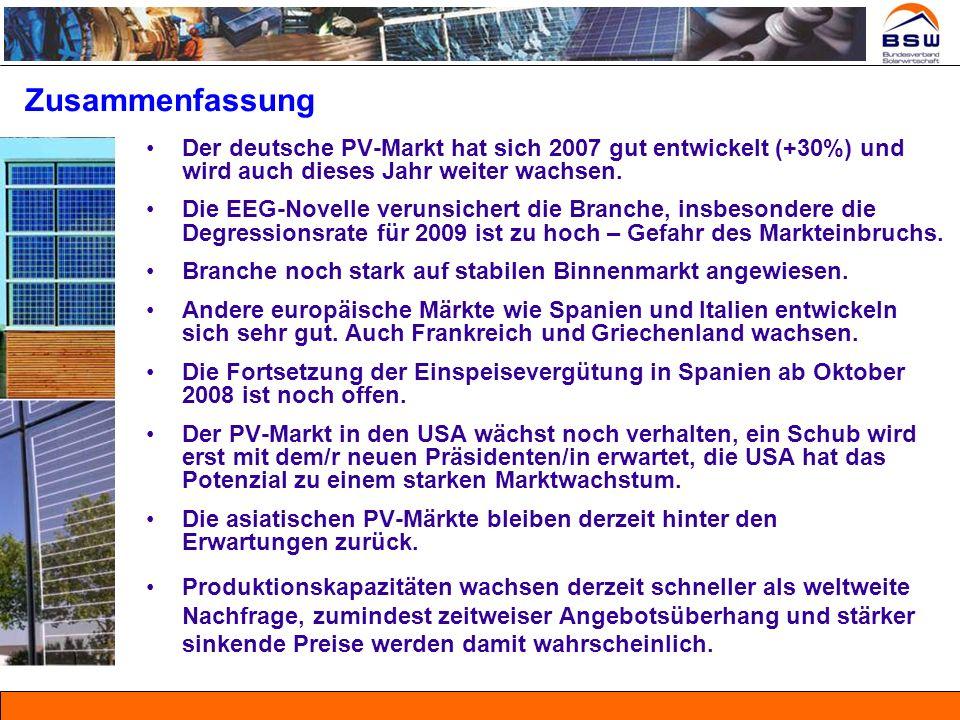 Zusammenfassung Der deutsche PV-Markt hat sich 2007 gut entwickelt (+30%) und wird auch dieses Jahr weiter wachsen. Die EEG-Novelle verunsichert die B
