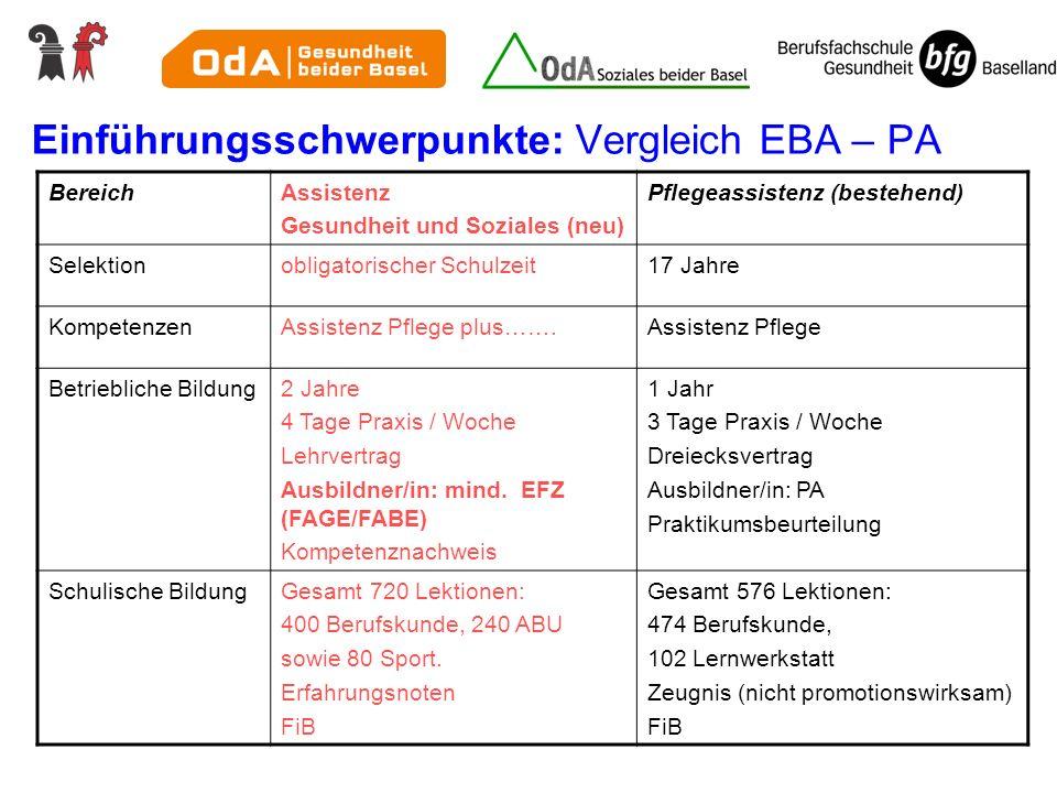 Einführungsschwerpunkte: Vergleich EBA – PA BereichAssistenz Gesundheit und Soziales (neu) Pflegeassistenz (bestehend) Selektionobligatorischer Schulz