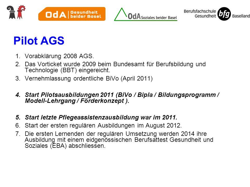 Pilot AGS 1.Vorabklärung 2008 AGS. 2.Das Vorticket wurde 2009 beim Bundesamt für Berufsbildung und Technologie (BBT) eingereicht. 3.Vernehmlassung ord