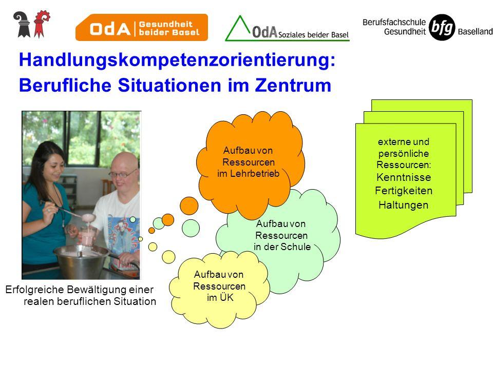 Handlungskompetenzorientierung: Berufliche Situationen im Zentrum Erfolgreiche Bewältigung einer realen beruflichen Situation Aufbau von Ressourcen in