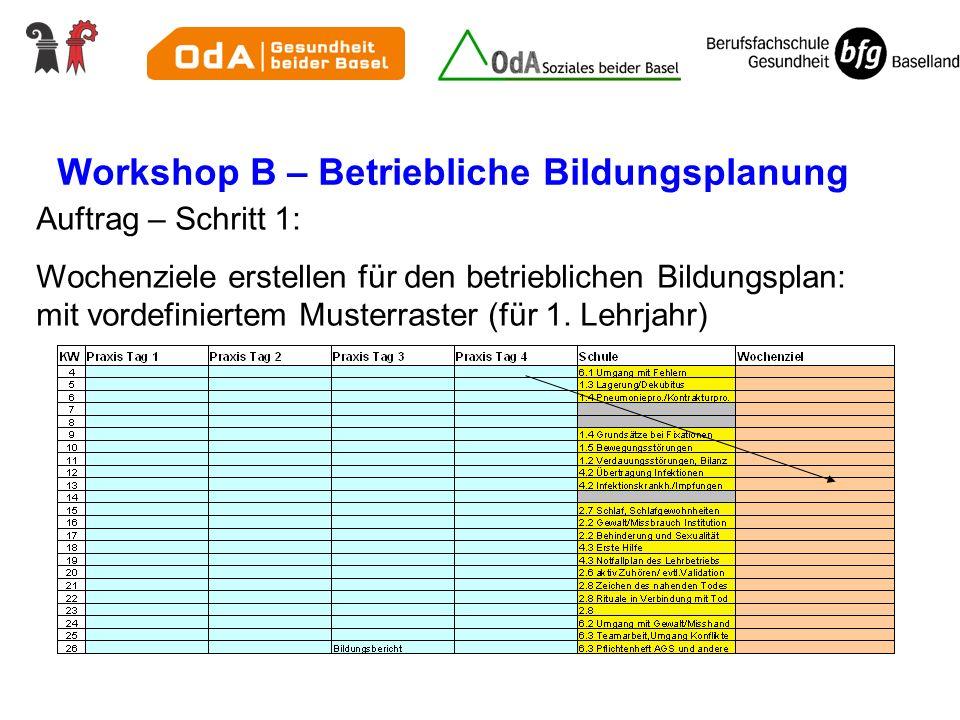 Workshop B – Betriebliche Bildungsplanung Auftrag – Schritt 1: Wochenziele erstellen für den betrieblichen Bildungsplan: mit vordefiniertem Musterrast