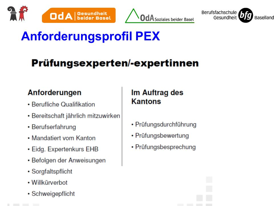 Anforderungsprofil PEX