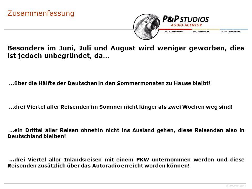 Zusammenfassung Besonders im Juni, Juli und August wird weniger geworben, dies ist jedoch unbegründet, da… …über die Hälfte der Deutschen in den Sommermonaten zu Hause bleibt.