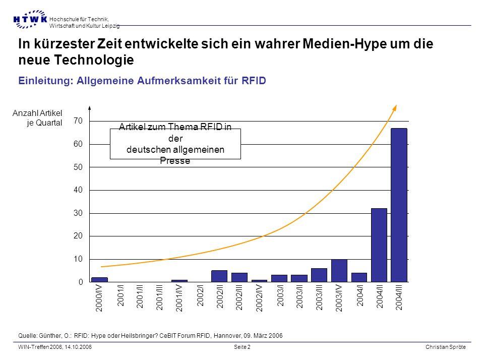 Hochschule für Technik, Wirtschaft und Kultur Leipzig WIN-Treffen 2006, 14.10.2006Christian SpröteSeite 2 In kürzester Zeit entwickelte sich ein wahrer Medien-Hype um die neue Technologie 0 Anzahl Artikel je Quartal 60 40 20 70 50 30 10 2000/IV 2004/III 2001/I 2001/II 2001/III 2001/IV 2002/I 2002/II 2002/III 2002/IV 2003/I 2003/II 2003/III 2003/IV 2004/I 2004/II Quelle: Günther, O.: RFID: Hype oder Heilsbringer.