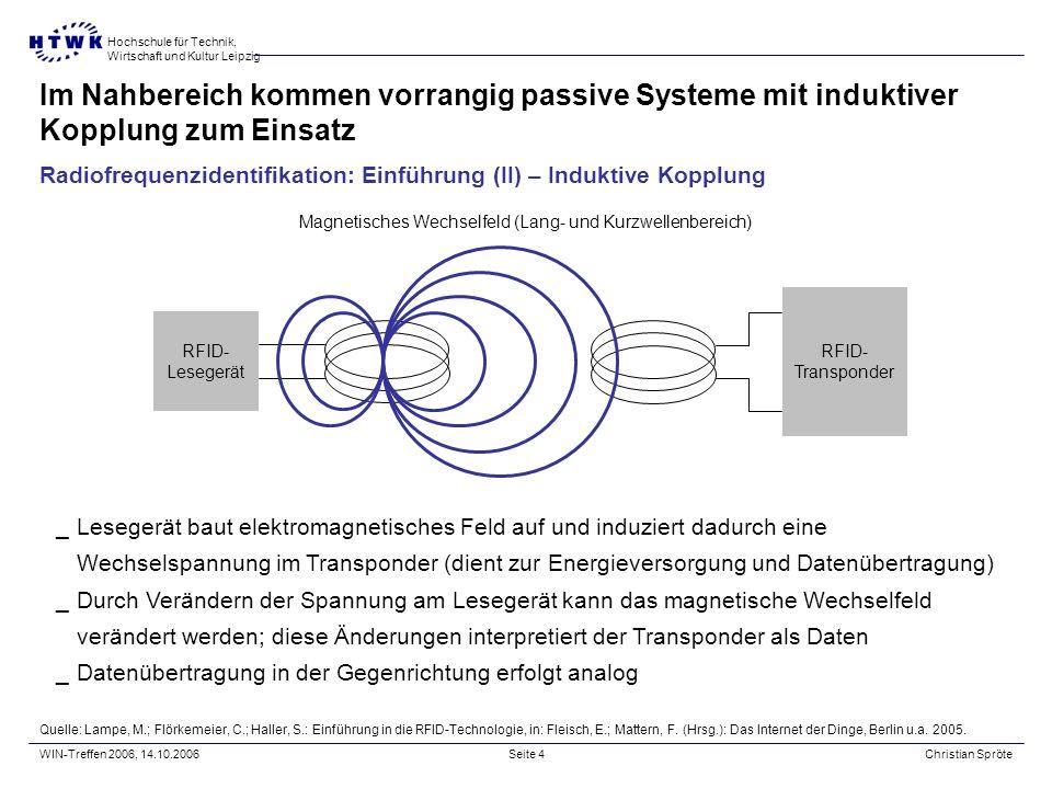 Hochschule für Technik, Wirtschaft und Kultur Leipzig WIN-Treffen 2006, 14.10.2006Christian SpröteSeite 3 Die Radiofrequenzidentifikation ermöglicht d