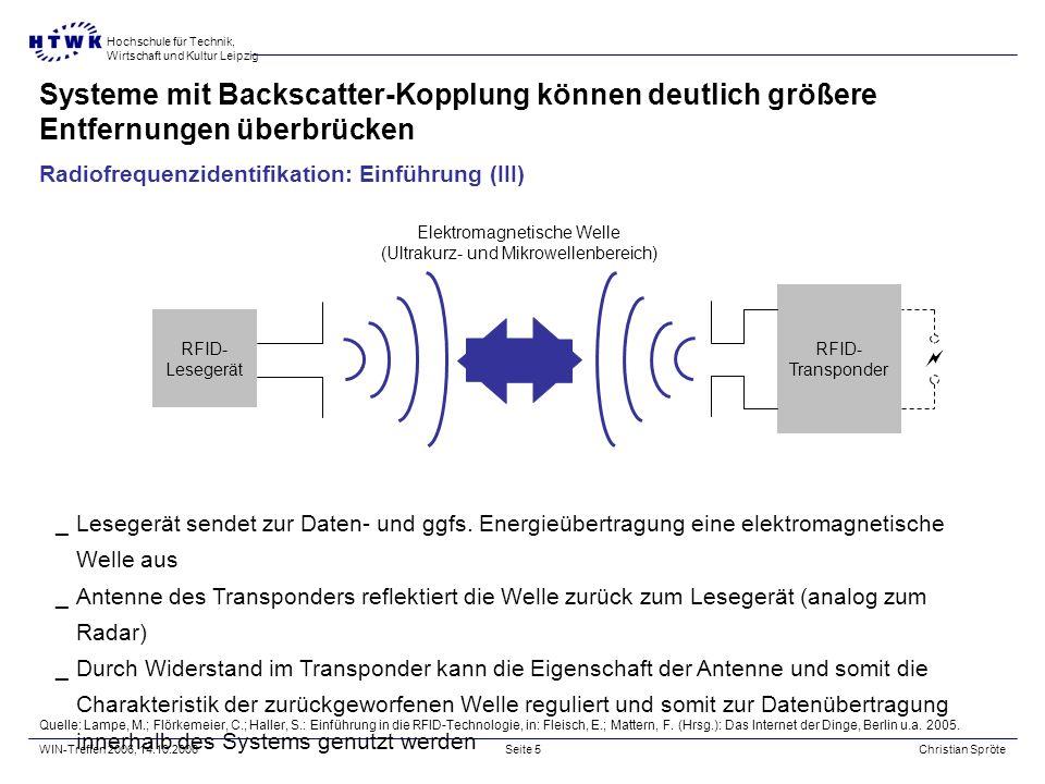 Hochschule für Technik, Wirtschaft und Kultur Leipzig WIN-Treffen 2006, 14.10.2006Christian SpröteSeite 5 Systeme mit Backscatter-Kopplung können deutlich größere Entfernungen überbrücken Radiofrequenzidentifikation: Einführung (III) RFID- Lesegerät RFID- Transponder Elektromagnetische Welle (Ultrakurz- und Mikrowellenbereich) Quelle: Lampe, M.; Flörkemeier, C.; Haller, S.: Einführung in die RFID-Technologie, in: Fleisch, E.; Mattern, F.