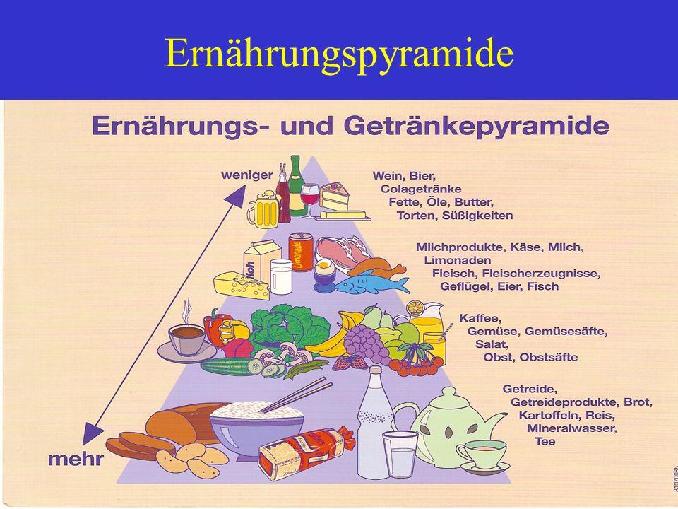 Nährstoffempfehlung der DEG