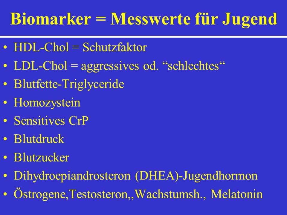 Praevention ab 35.Lebensjahr Gesundheits-Check-up (Kasse) Ganzkörperuntersuchung Blutzucker Ges. Cholesterin Gesundheits-Check-up Plus (Komfort) Ganzk