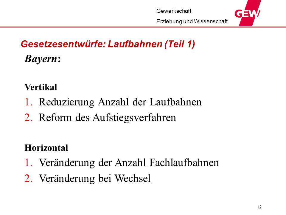 Gewerkschaft Erziehung und Wissenschaft 12 Gesetzesentwürfe: Laufbahnen (Teil 1) Bayern: Vertikal 1.Reduzierung Anzahl der Laufbahnen 2.Reform des Aufstiegsverfahren Horizontal 1.Veränderung der Anzahl Fachlaufbahnen 2.Veränderung bei Wechsel