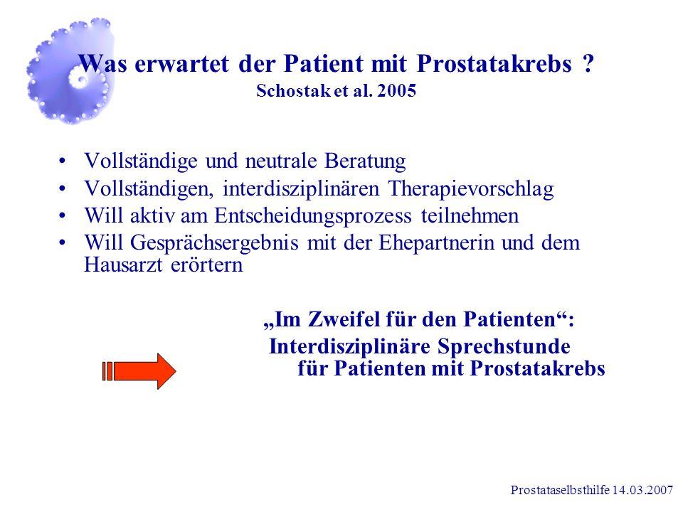 Prostataselbsthilfe 14.03.2007 sonstige medikamentöse Therapie Bisphosphonate Docetaxel u.a. Prednison neue Substanzen –Anti-Androgen MDV 3100 –Kombin