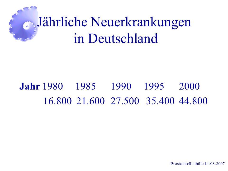 Prostataselbsthilfe 14.03.2007 Prostatakrebs häufigster Tumor der Harnorgane 2,6 Millionen Neuerkrankungen / Jahr in Europa ca 10.000 Todesfälle in De