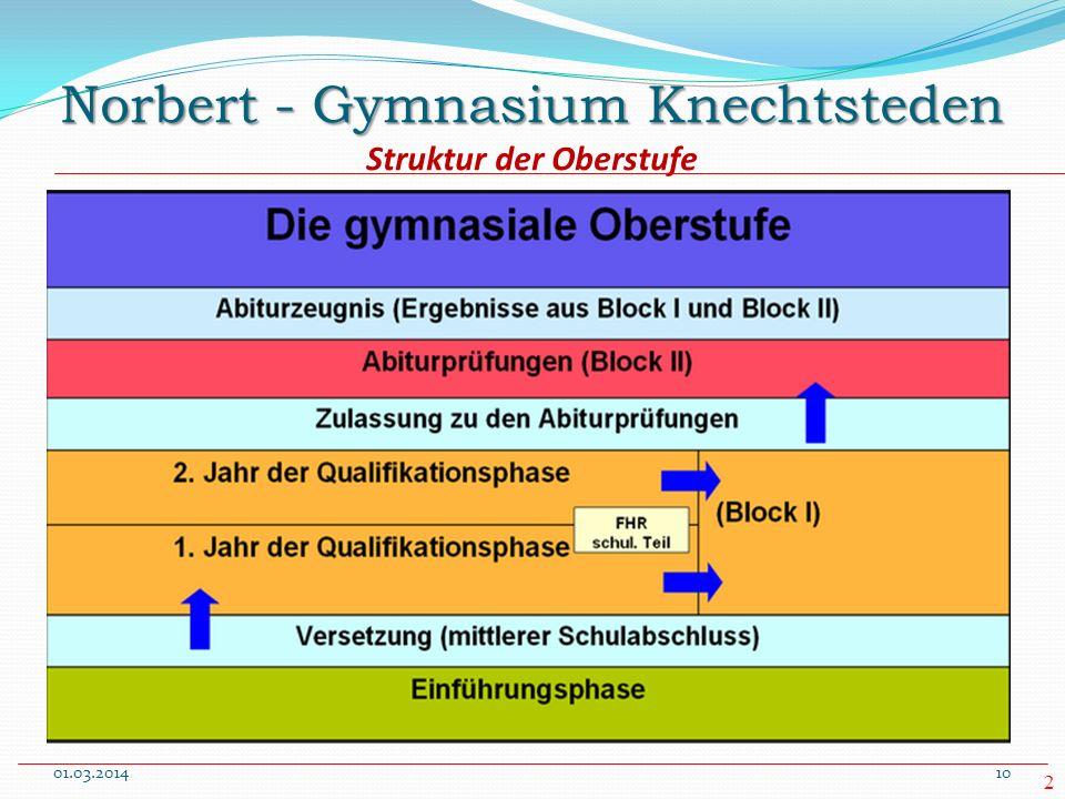 Norbert - Gymnasium Knechtsteden Norbert - Gymnasium Knechtsteden Struktur der Oberstufe 01.03.201410 2 02 Jahrgangsstufen