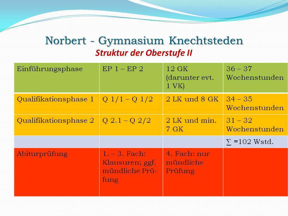 Norbert - Gymnasium Knechtsteden Norbert - Gymnasium Knechtsteden Struktur der Oberstufe II EinführungsphaseEP 1 – EP 212 GK (darunter evt. 1 VK) 36 –