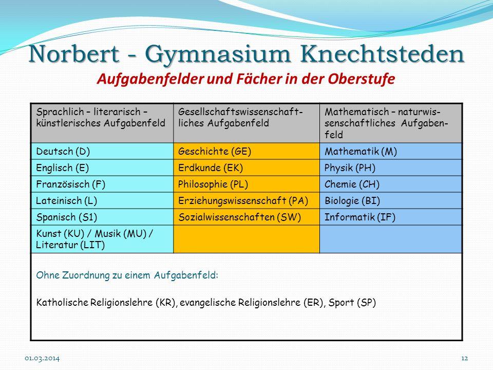 Norbert - Gymnasium Knechtsteden Norbert - Gymnasium Knechtsteden Aufgabenfelder und Fächer in der Oberstufe 01.03.201412 Sprachlich – literarisch – k