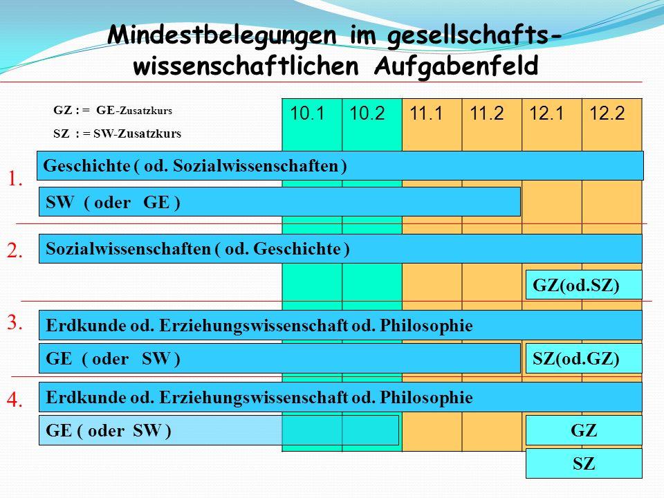 Mindestbelegungen im gesellschafts- wissenschaftlichen Aufgabenfeld 10.110.211.111.212.112.2 1. 2. 3. Geschichte ( od. Sozialwissenschaften ) GZ(od.SZ