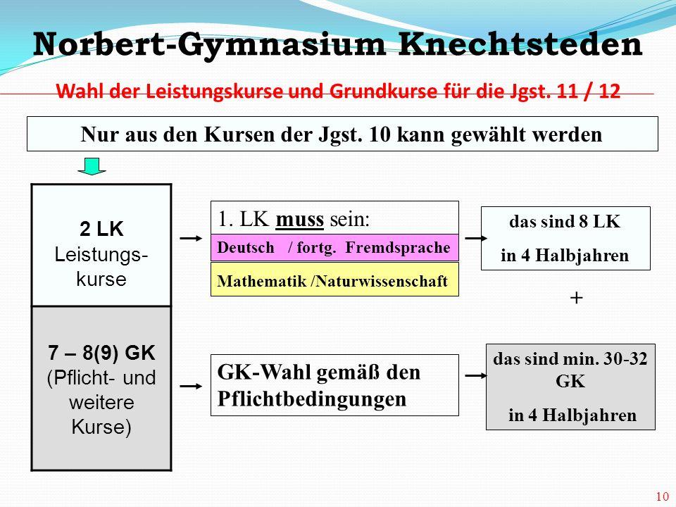 10 Norbert-Gymnasium Knechtsteden Wahl der Leistungskurse und Grundkurse für die Jgst. 11 / 12 Nur aus den Kursen der Jgst. 10 kann gewählt werden 1.